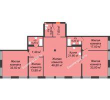 5 комнатная квартира 192,1 м², ЖК Богатяновский - планировка