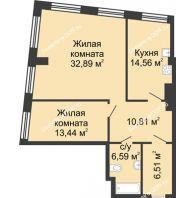 2 комнатная квартира 84,8 м², ЖК Гранд Панорама - планировка